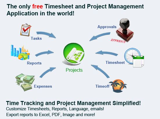 Get Free Online Timesheet Time Tracking Project Management Software Officetimer Is Online