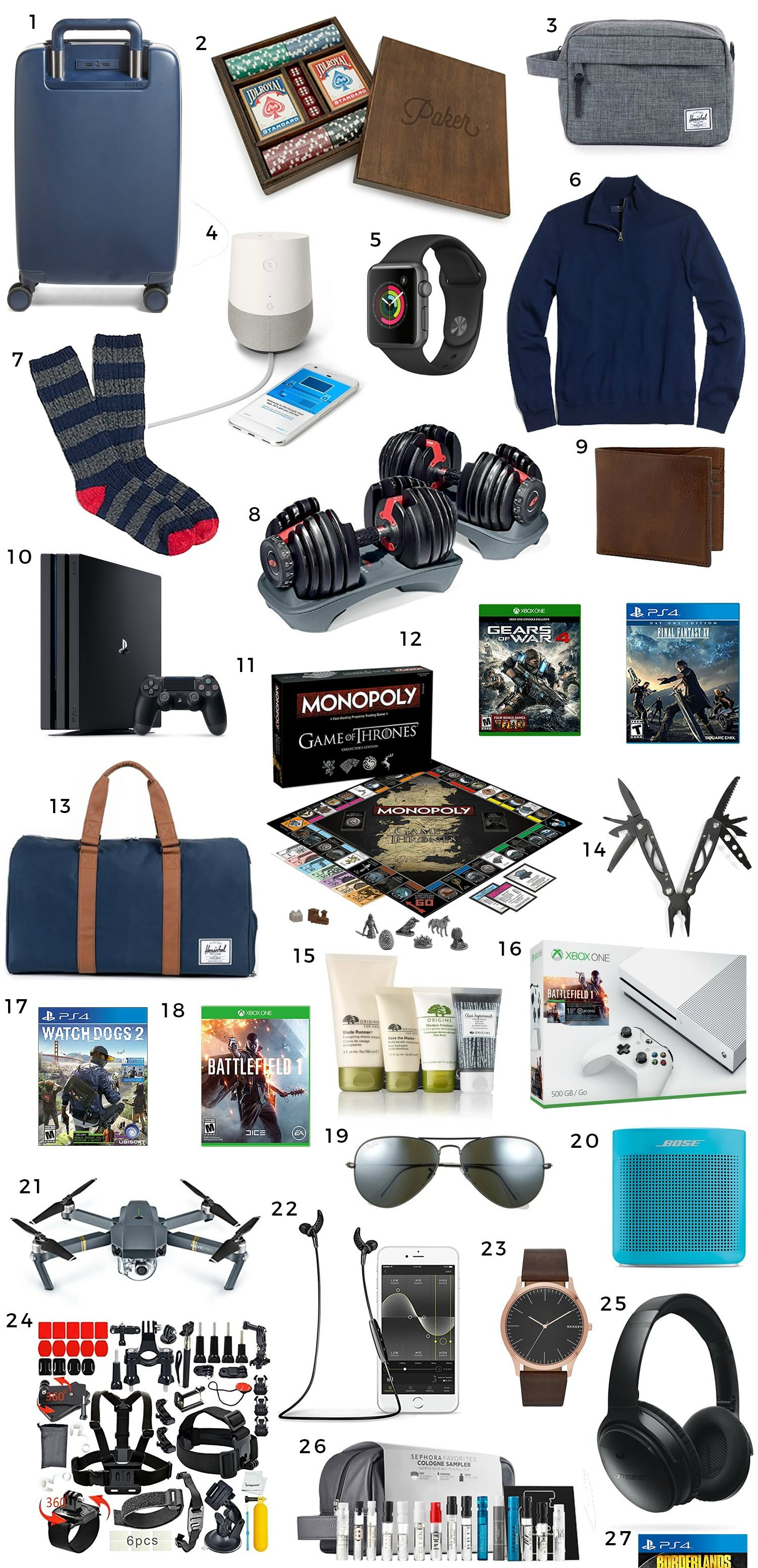 The Best Christmas Gift Ideas For Men Ultimate Christmas Gift Guide Christmas Gift Guide Christmas Gifts For Men
