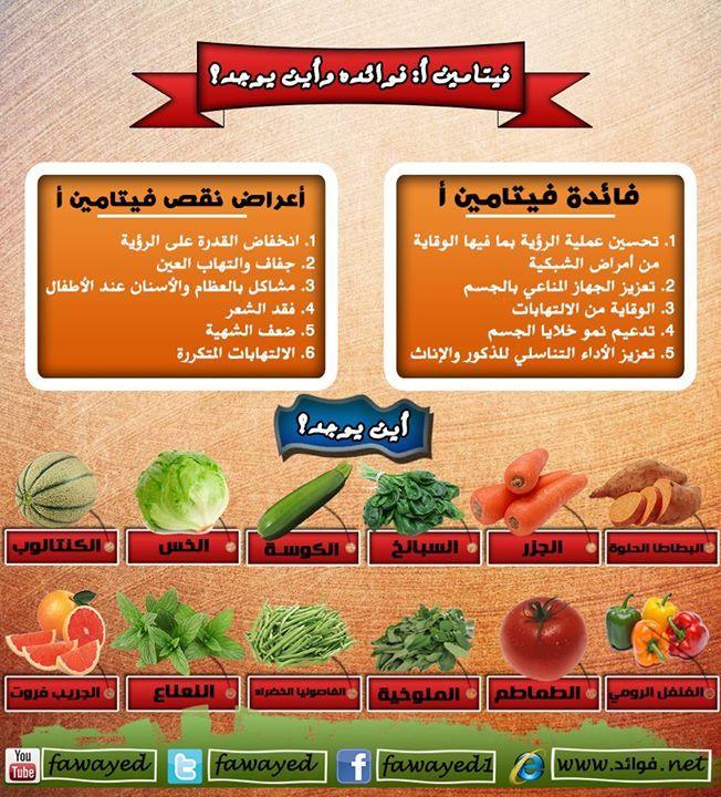 فوائد فيتامين ا ومصادره Health For Your Health Fll