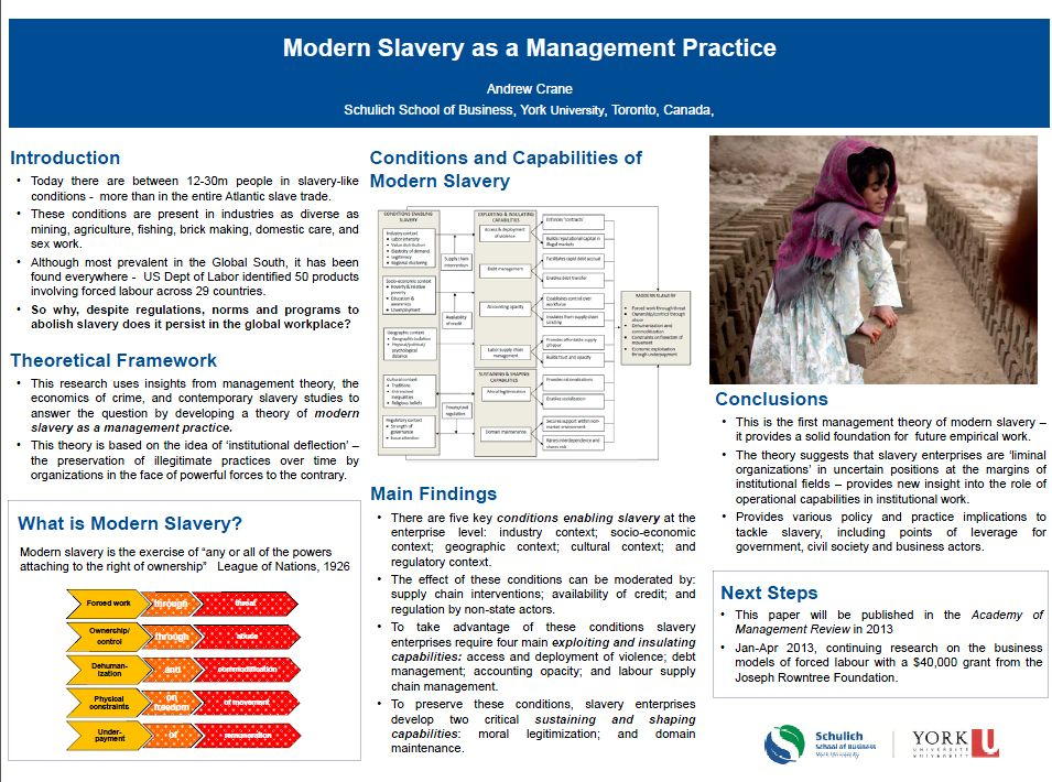 Modern Slavery as a Management Practice - example research poster - research poster