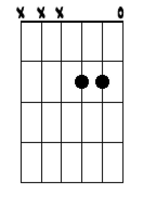 Scared Of Playing Guitar Here Are The 9 Easiest Chords Guitar