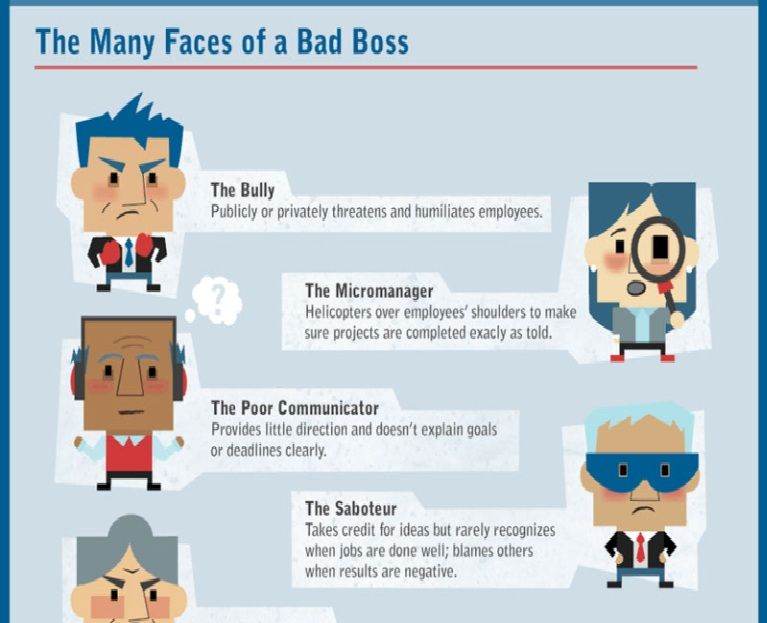 Workplace Stress Infographic: Is your Bad Boss killing you?