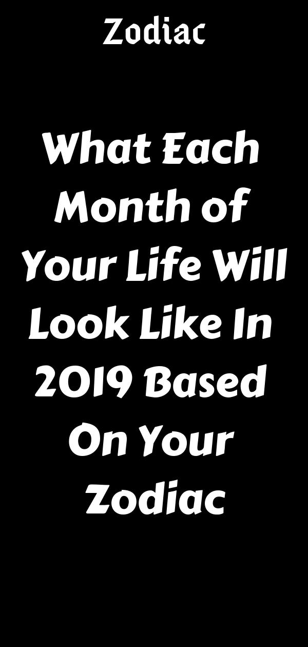 Pin by Deepali Gade on horoscope 2019   Aries horoscope, Aries love