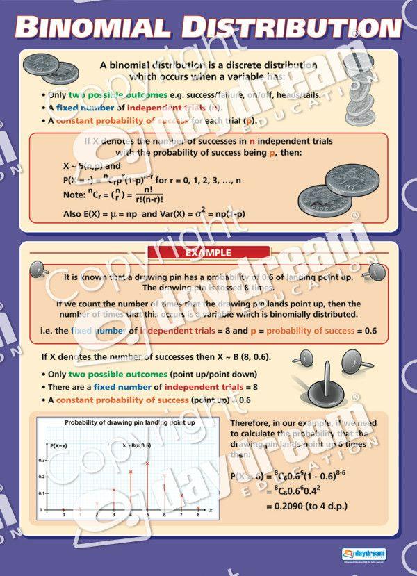 Binomial Distribution Maths Numeracy Educational School Posters Binomial Distribution Statistics Math Teaching Math
