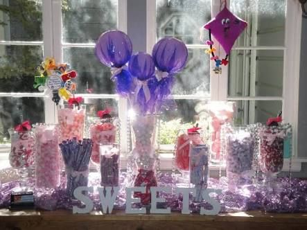 Sweet 16 Party Ideas On A Budget For Girls