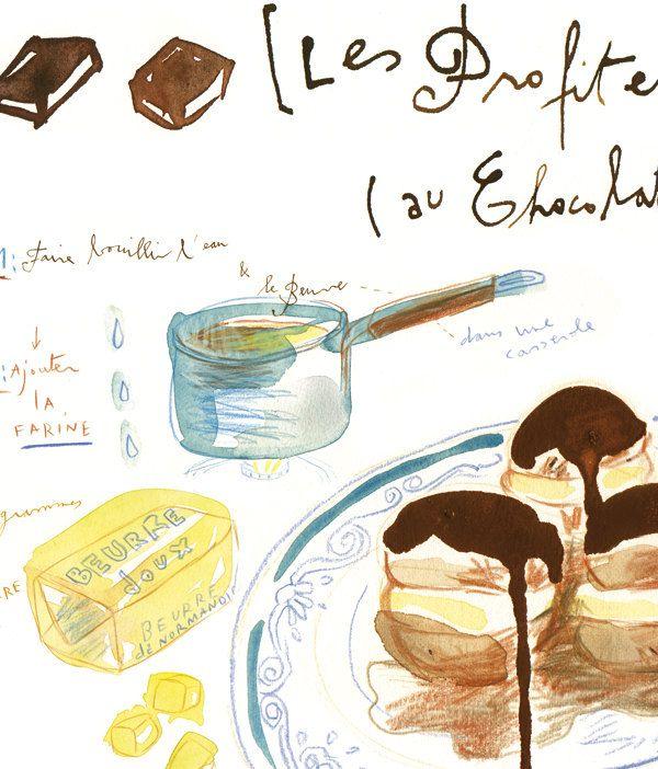 kitchen art french cake profiteroles recipe print 8x10 food poster rh pinterest com Gourmet Food Snack Clip Art