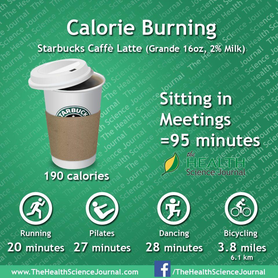 Starbucks Caffe Latte (Grande 16oz, 2% Milk)