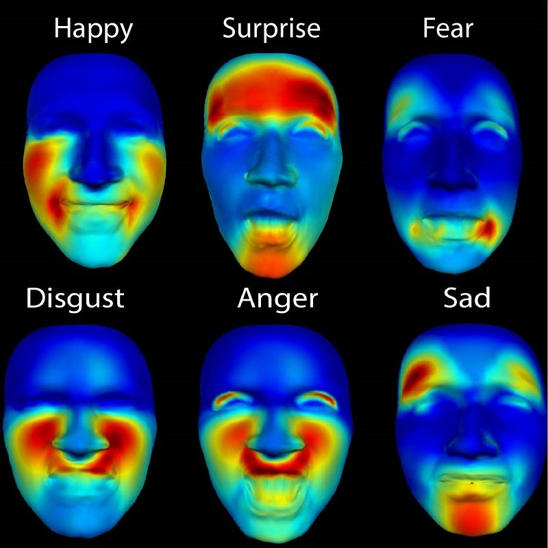Pin by Ness on SK   Heat map, Smile face, Face