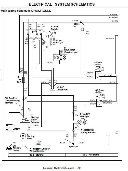 John Deere Gator Starter Wiring Diagram : deere, gator, starter, wiring, diagram, Household, Yourself