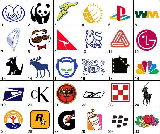 Famous company logos logo karepe famous logos logos company logos quiz with answers thecheapjerseys Choice Image