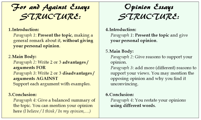 Opinion Versu For Against Essay Type Of Structures Structure