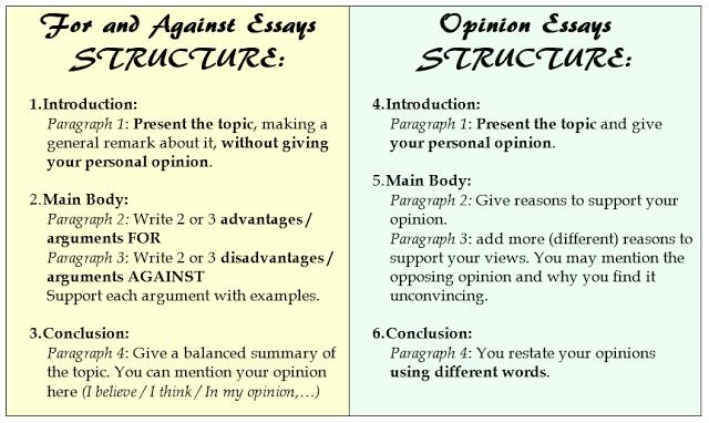 opinion versus for  u0026 against essays