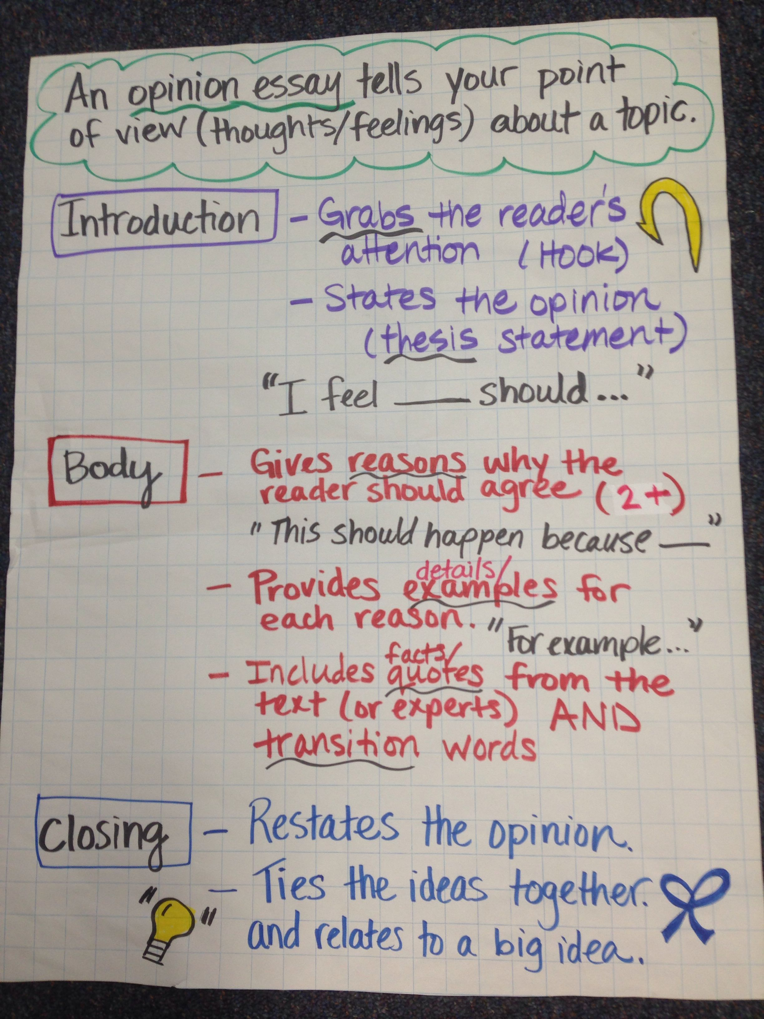 Opinion Essay Anchor Chart Is A Great Writing Guide For Students They Memorize The Chant And U Opinion Writing Writing Worksheets Opinion Writing Kindergarten [ 3264 x 2448 Pixel ]