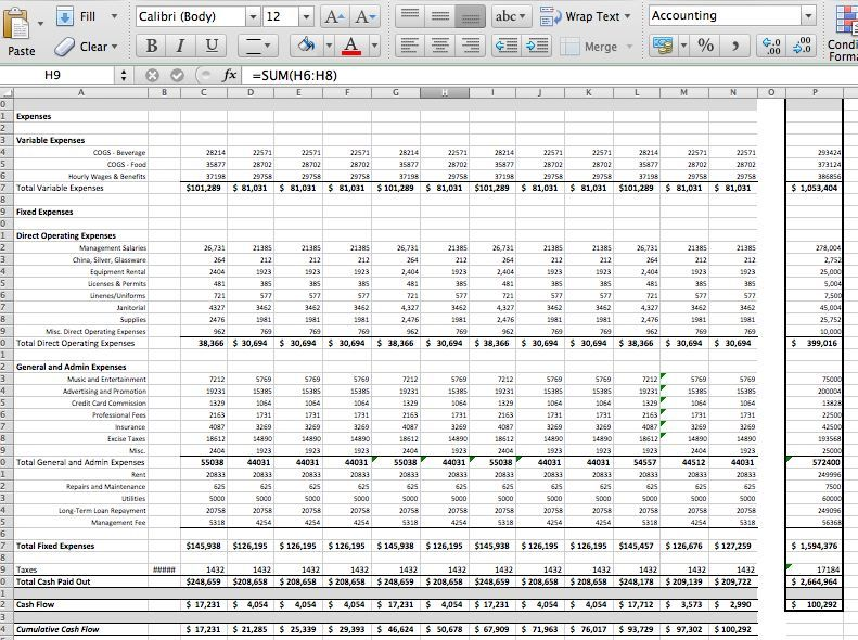What makes a multi level network marketing business opportunity a - sample cash flow statement