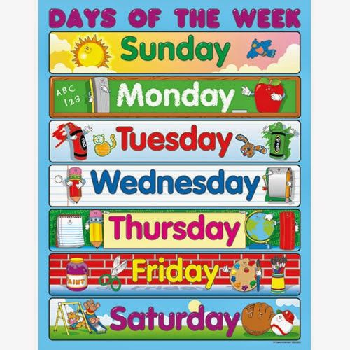 Using Educational Posters As Wall Art For Child Development Classroom Charts Education Poster Classroom Calendar