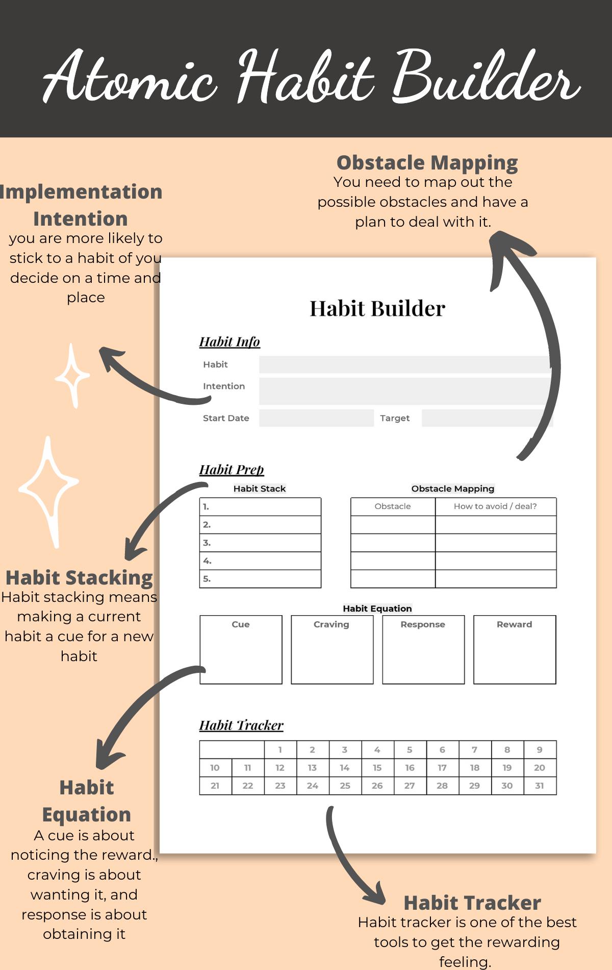 Habit Tracker Kit Habit Builder Kit Monthly Habit Tracker
