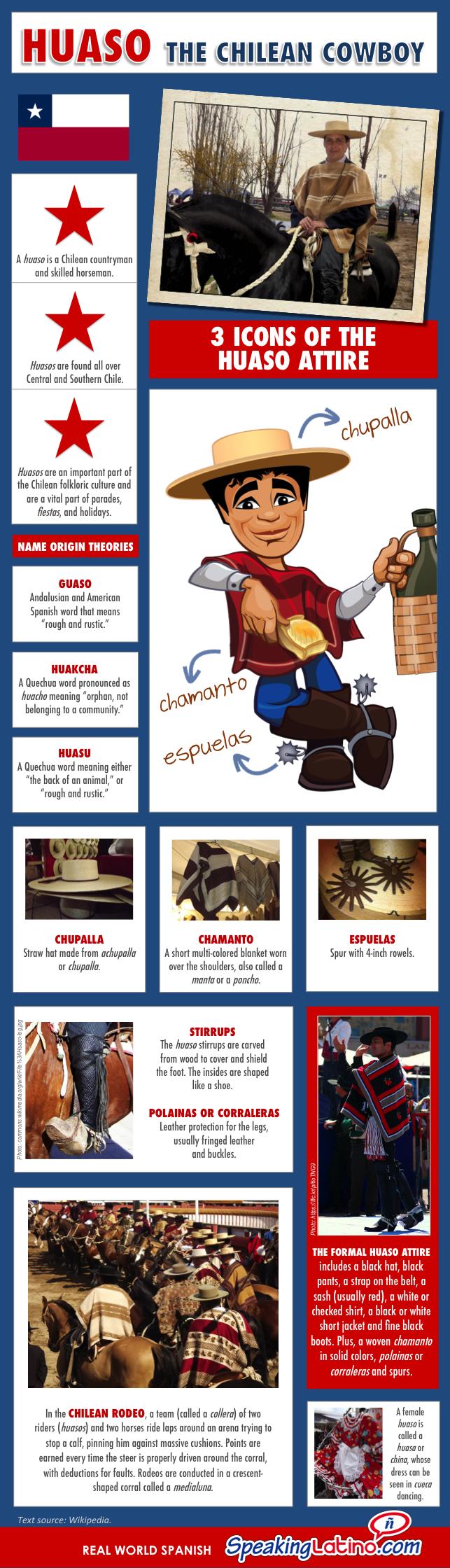 Learning How To Speak Chilean Spanish - WanderingTrader