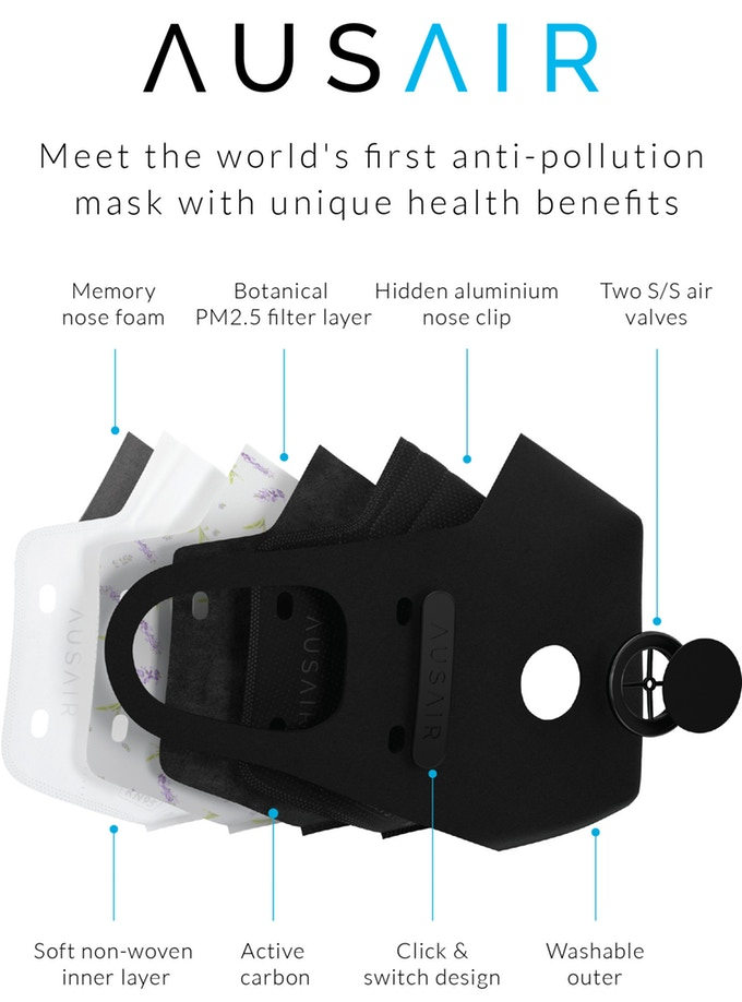 AusAir in 2020 Anti pollution mask, Mask, Pollution