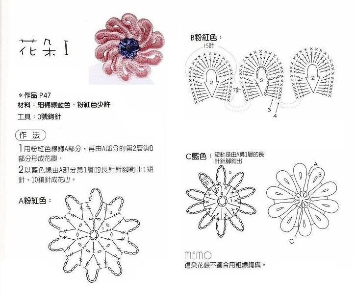Crochet Flowers - Barbara H. - Picasa Web Album