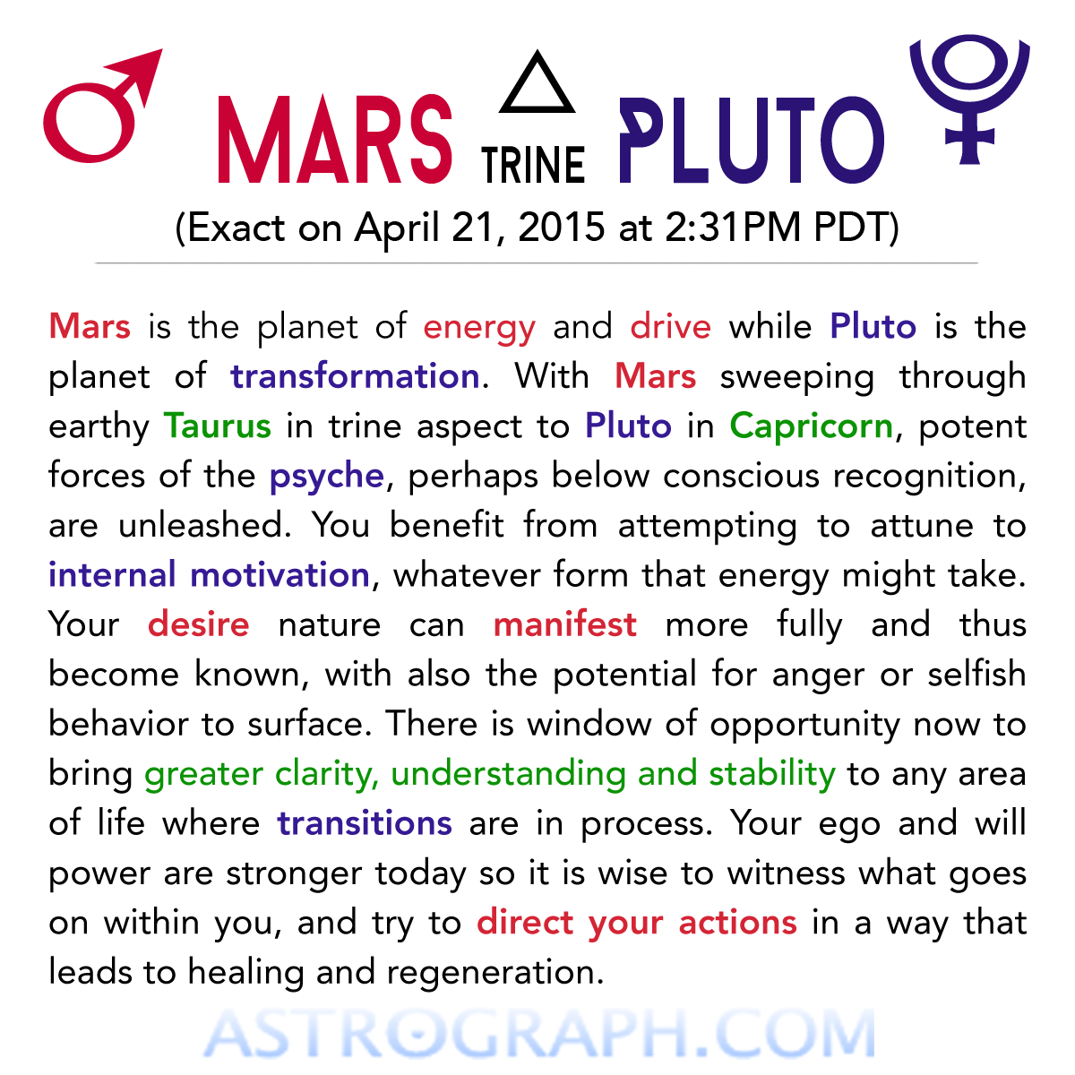 Today in astrology mars trine pluto anger or empowerment you astrology chart nvjuhfo Gallery