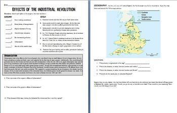 Industrial Revolution Effects And Economic Philosophies Lesson