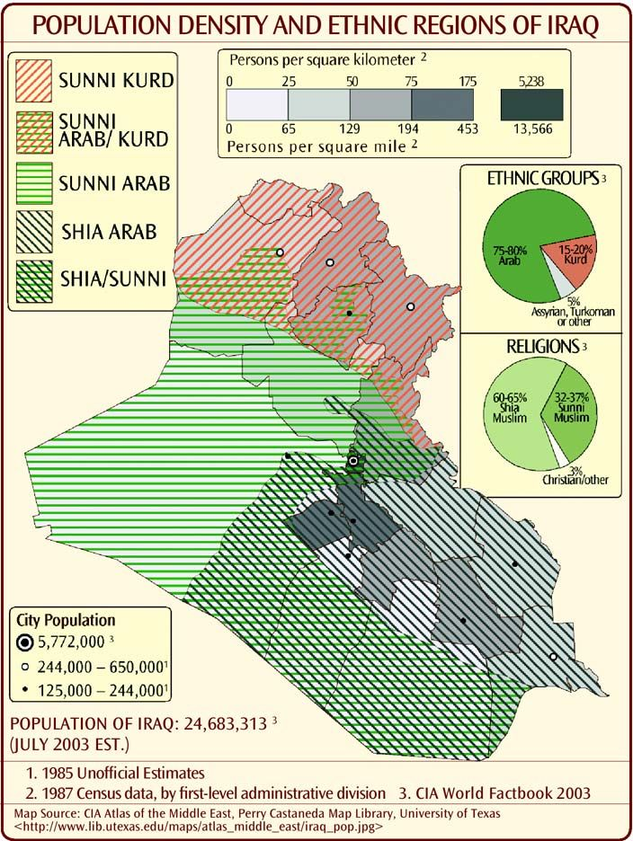 Ethnic and Religious Groups, Population Density in Iraq.
