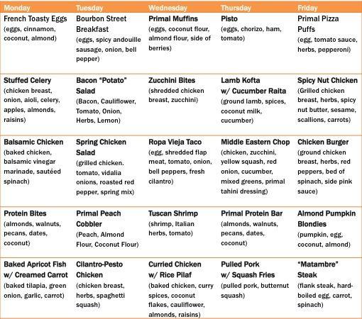 Paleo Diet Miami Menu - The Primal Plan paleo diet delivery - fresh blueprint primal diet