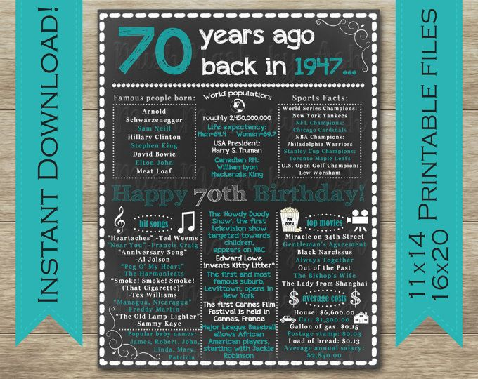 1947 Birthday Sign, 70th Birthday Chalkboard Sign, Back in 1947, Happy 70th Birthday, Milestone Birthday Decor, 1947 Birthday Party