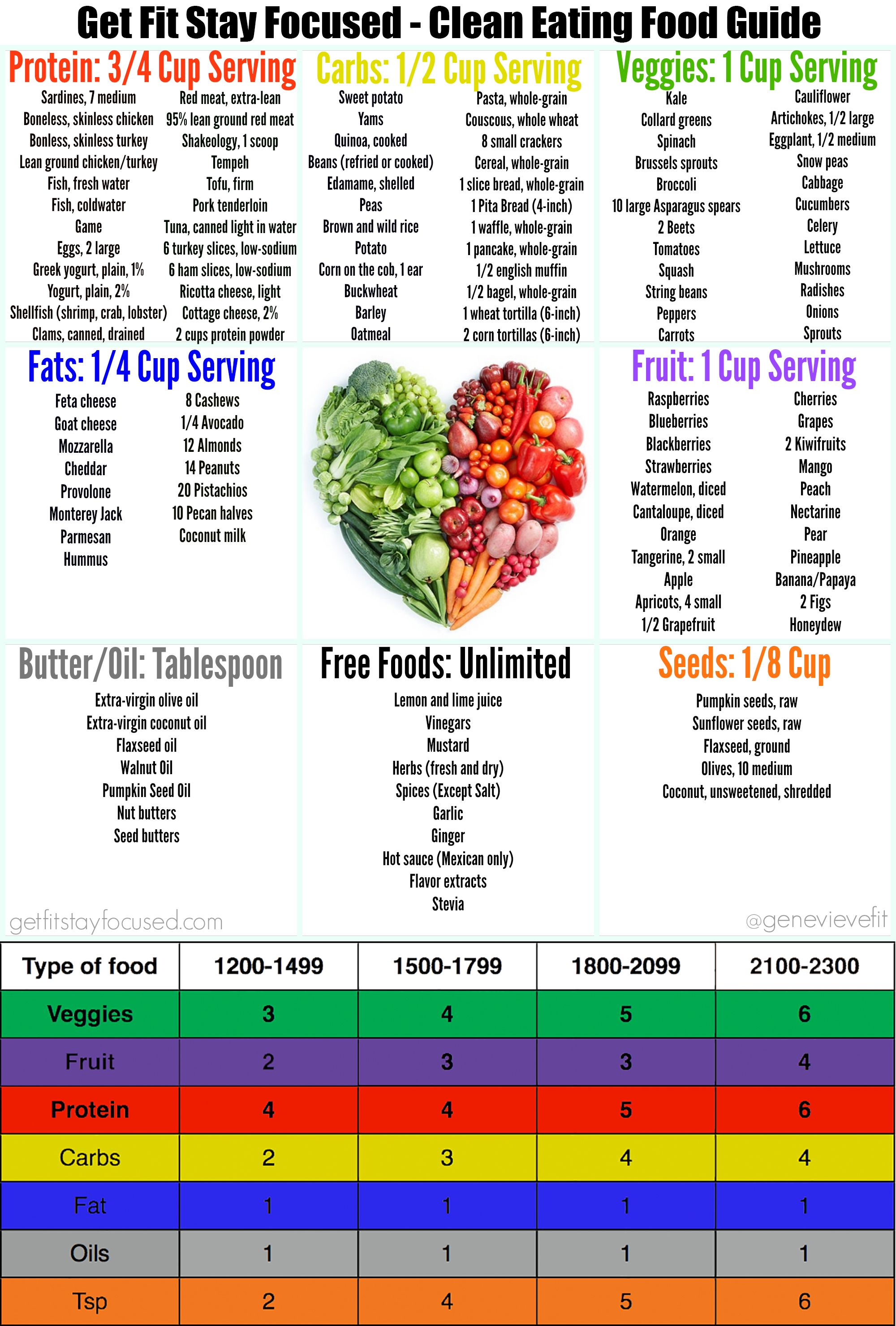 Click The Food Chart To Join My Free Fitness And Health