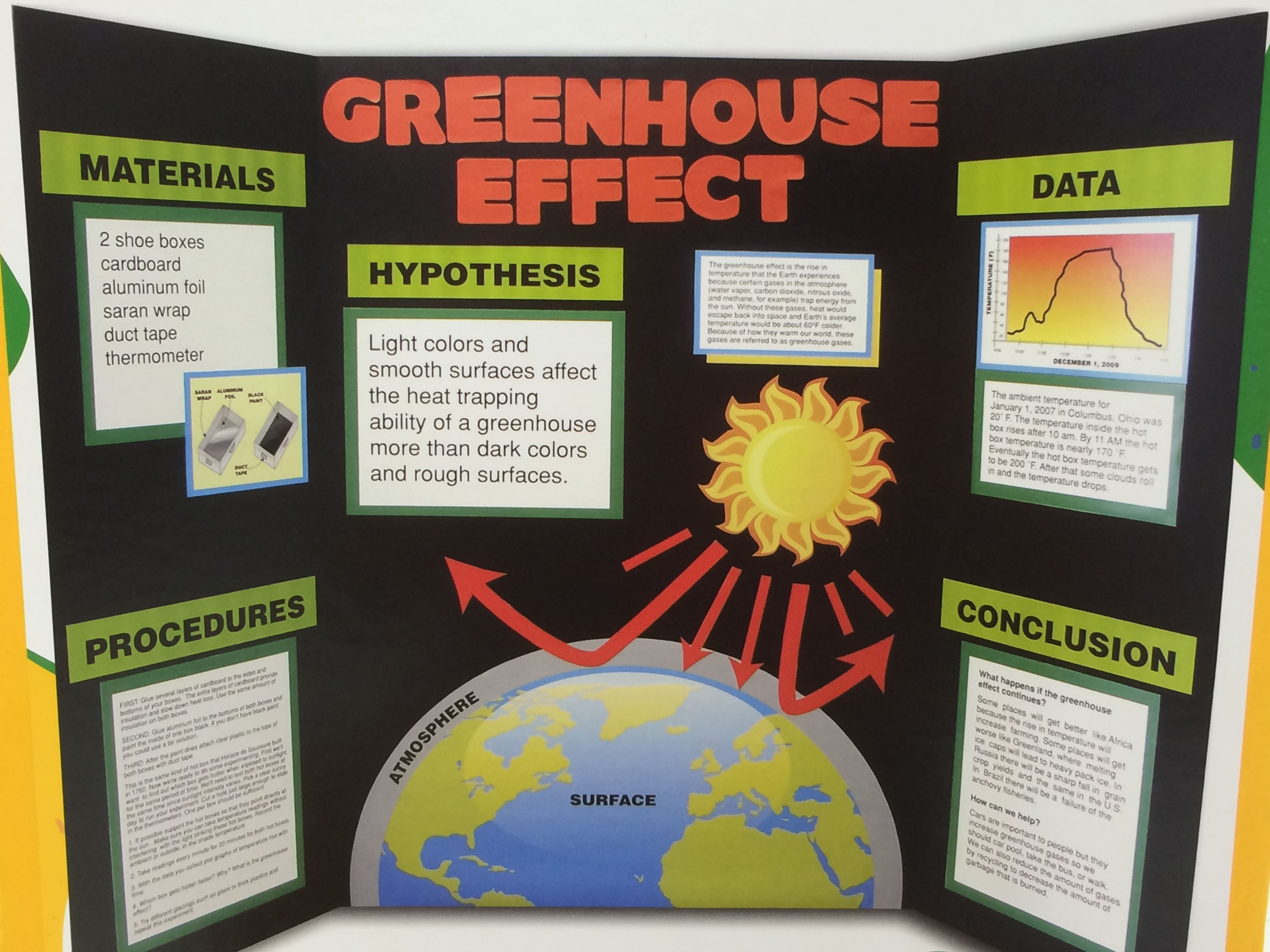 the full sample poster space grade science the full sample poster