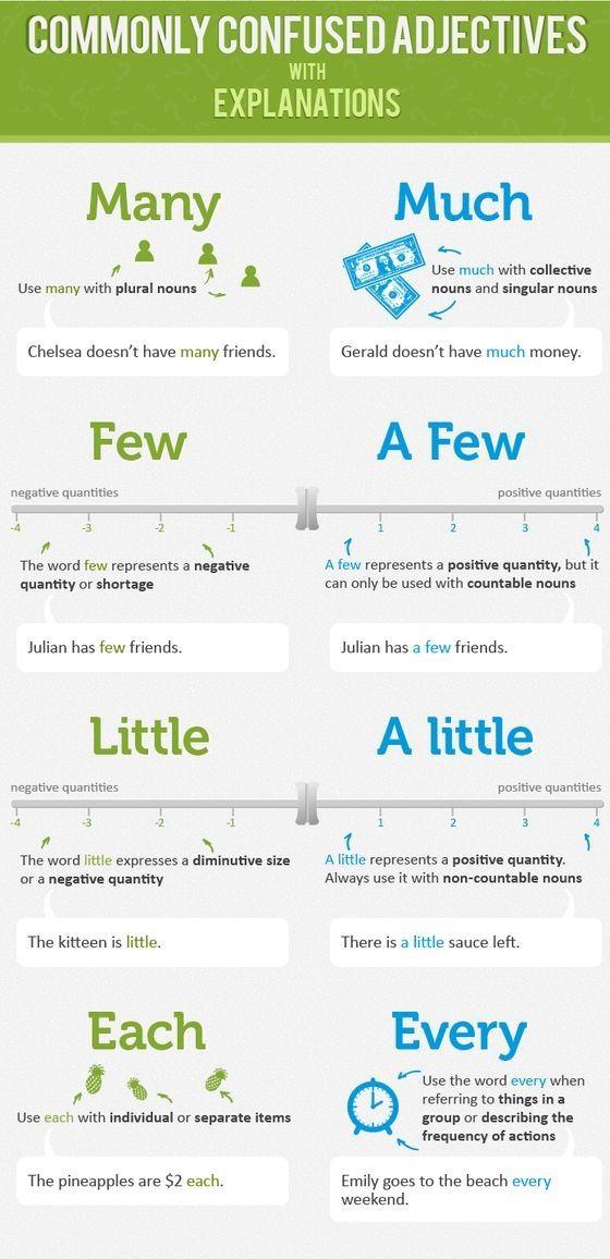 Perbedaan While Dan When : perbedaan, while, Perbedaan, Antara, Many,, Much,, Little, Language, Teacher,, Adjectives,, Vocabulary