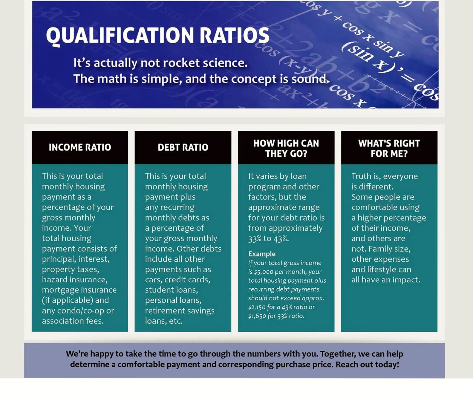 Getting A Qualified Mortgage Means Better Rates And Terms Learn