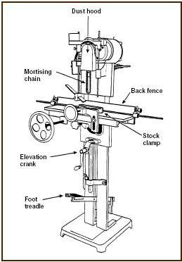 the cutting edge chainsaw manual pdf