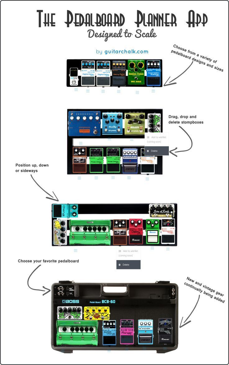 our scaled interactive pedalboard planner for guitar players plan before you buy guitar. Black Bedroom Furniture Sets. Home Design Ideas
