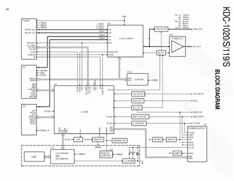 pin on wiring diagram  pinterest
