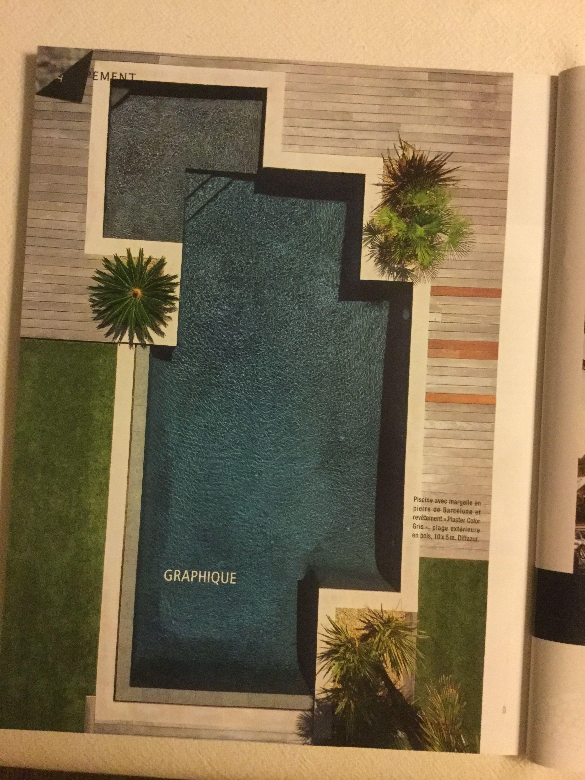 Pin de Barbara en Pools | Pinterest | Plantilla de casa, Fachadas y ...