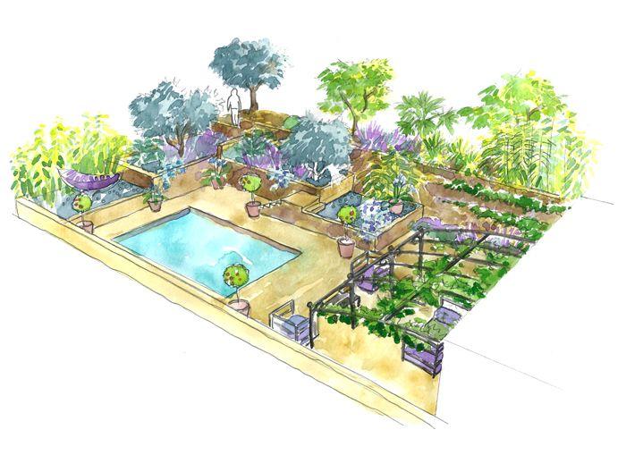 conseils de paysagiste un jardin mditerranen - Amenagement Jardin Exterieur Mediterraneen