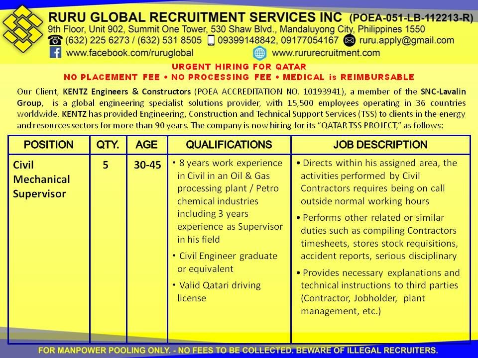 Kentz Qatar Hiring For Oil  GasPetrochemical Plant Visit Us At