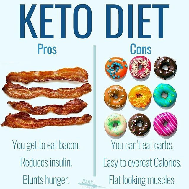 KETO DIET: PROS AND CONS By @jmaxfitness