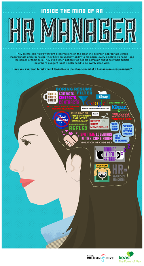 Infographic Inside The Mind Of An Hr Manager Hcm Hr Talentmanagement Human Resources Hr Management Human Resources Career