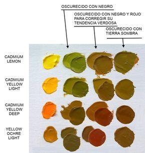 Los factores del tono i mezclas para hacer negro - Mezcla de colores para pintar ...