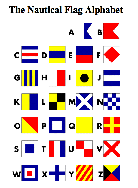 Nautical Sailing Flag Alphabet For Banner