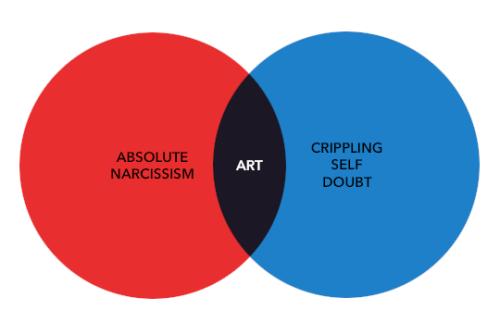 Art and it's humanform. | Art, Neon words, Best tweets