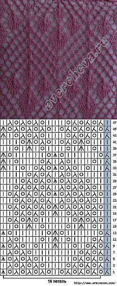 Point Tricot Modeller Pinterest Tricot Knitting Stitches And