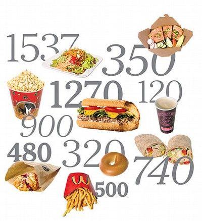kalorier i lunch