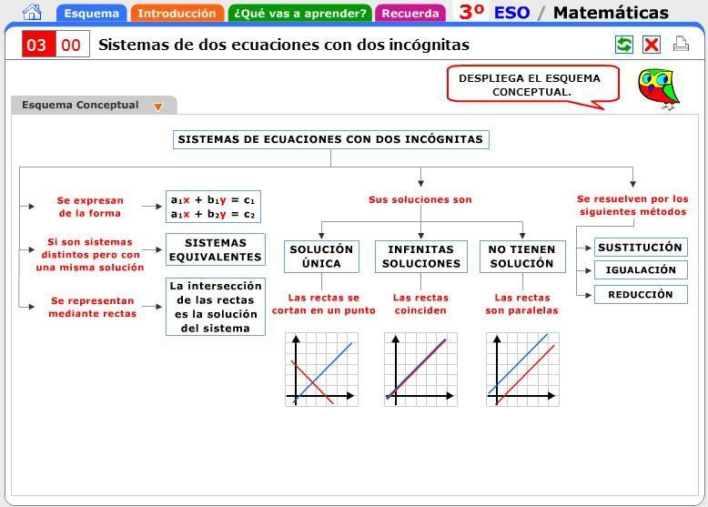 Pin On Sistemas De Ecuaciones