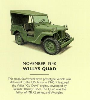 This Small Four Wheel Drive Prototype Known As Willys Quad Was Delivered To The U S Army In1940