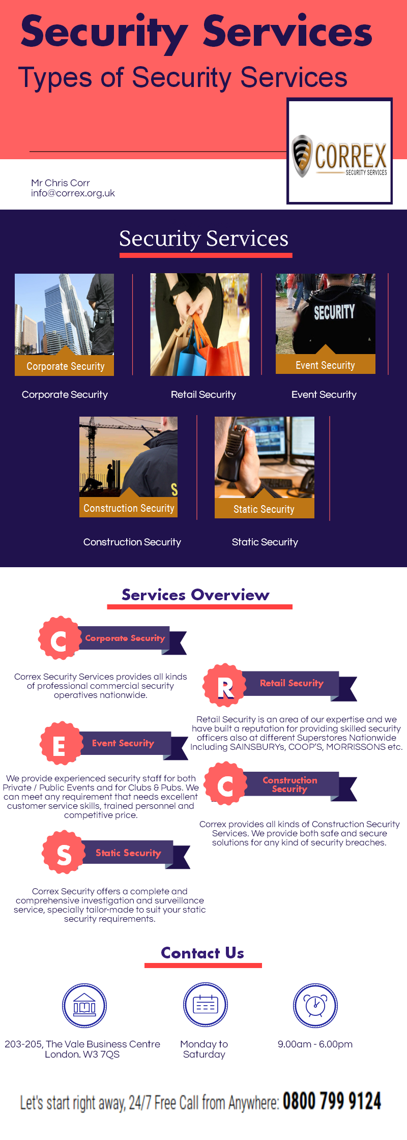 Pin on Citicorp Security Services