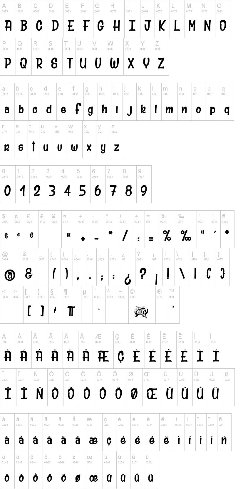 Mr Sunshine Font | dafont com | Labels + Packaging | Shopkins font