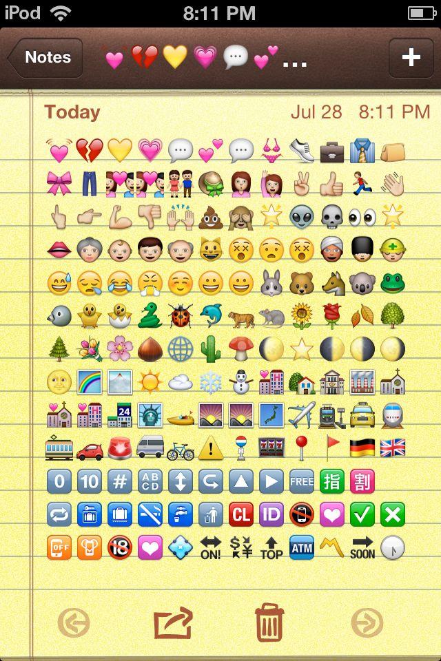 Emoji Emoji Stories Emoji Notes